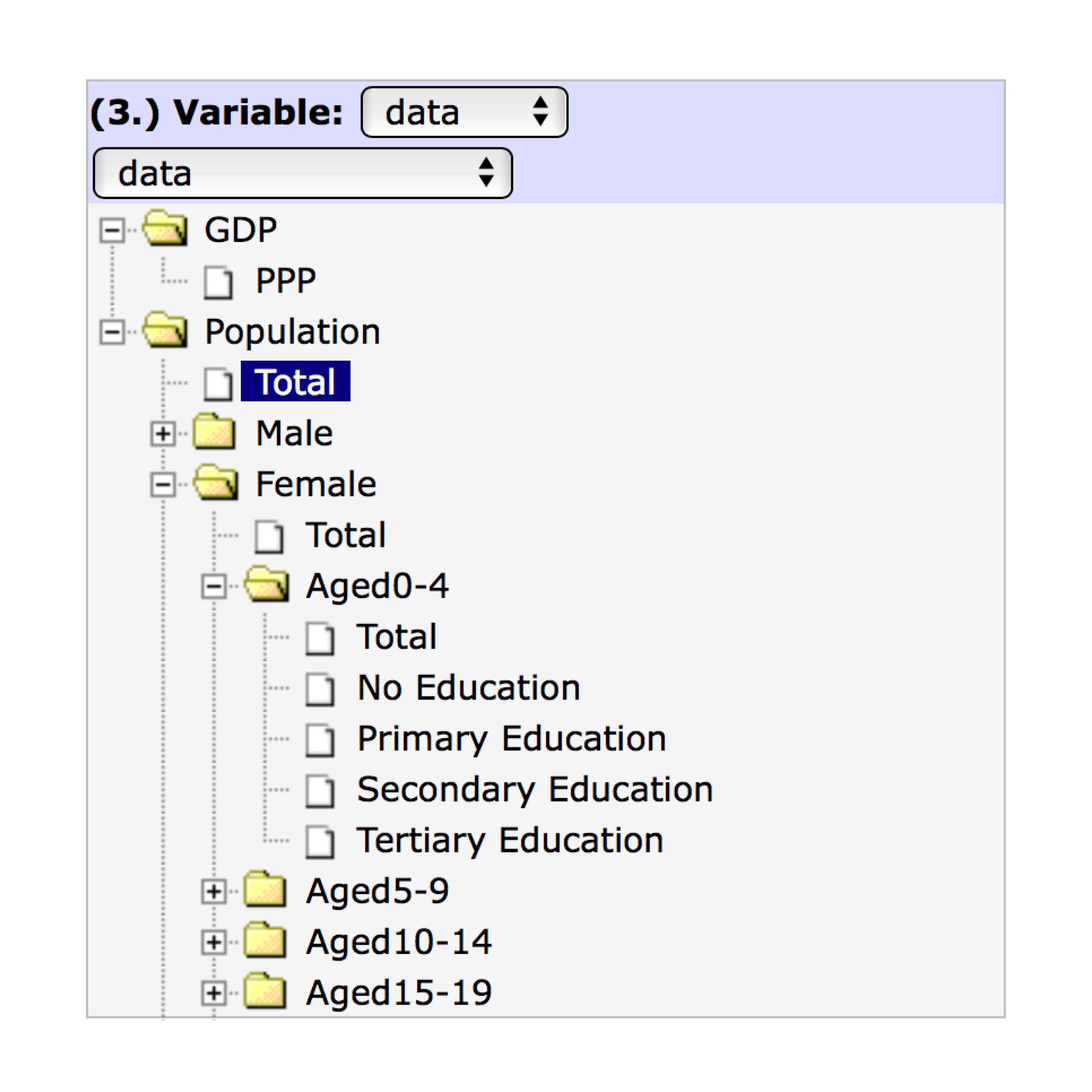 Aufbau der Datenbank des IIASA (International Institute for Applied Systems Analysis), anhand derer Daten wir Visualisierungen erstellt haben.  In der Datenbank wird die Anzahl der Population in Männlich/weiblich und in der Kategorie Alter in 5 Jahresschritten aufgeteilt.