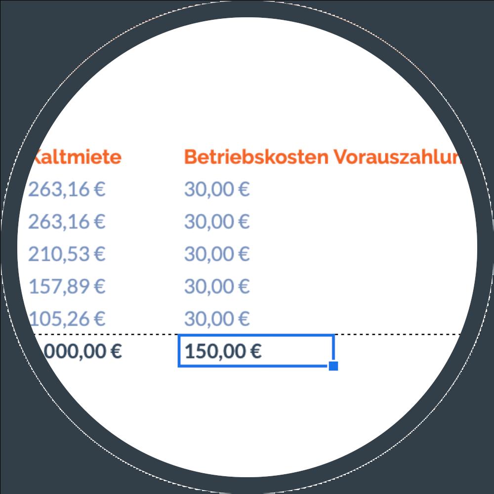 Mietkost – Betriebskosten Vorauszahlung